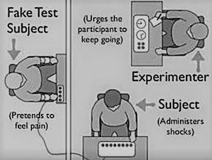 Ethical Problems - The Milgram Experiment